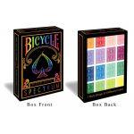 Bicycle Spectrum